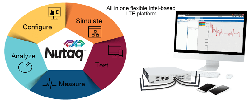 workshop-lte-graph